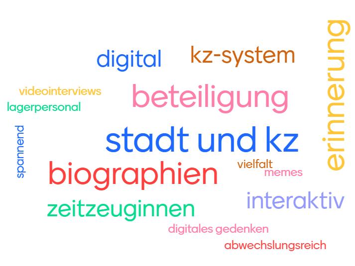 Wortwolke: Digitale Projekttage